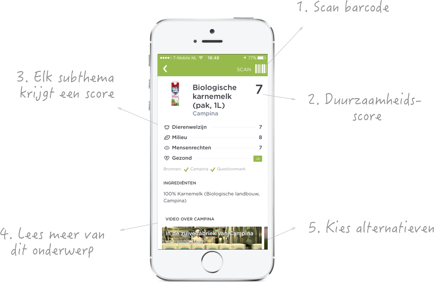 De gratis Questionmark app, scan supermarktproducten